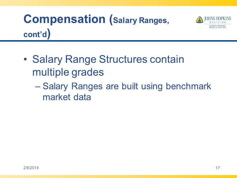 Compensation (Salary Ranges, cont'd)