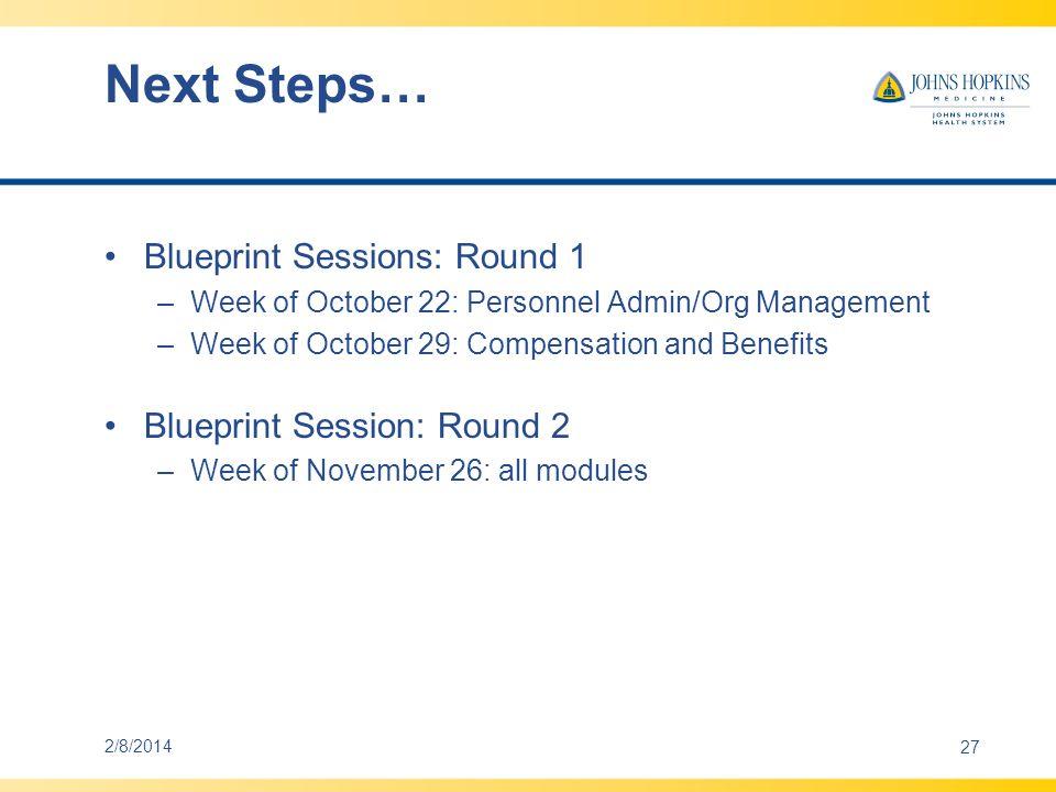 Next Steps… Blueprint Sessions: Round 1 Blueprint Session: Round 2