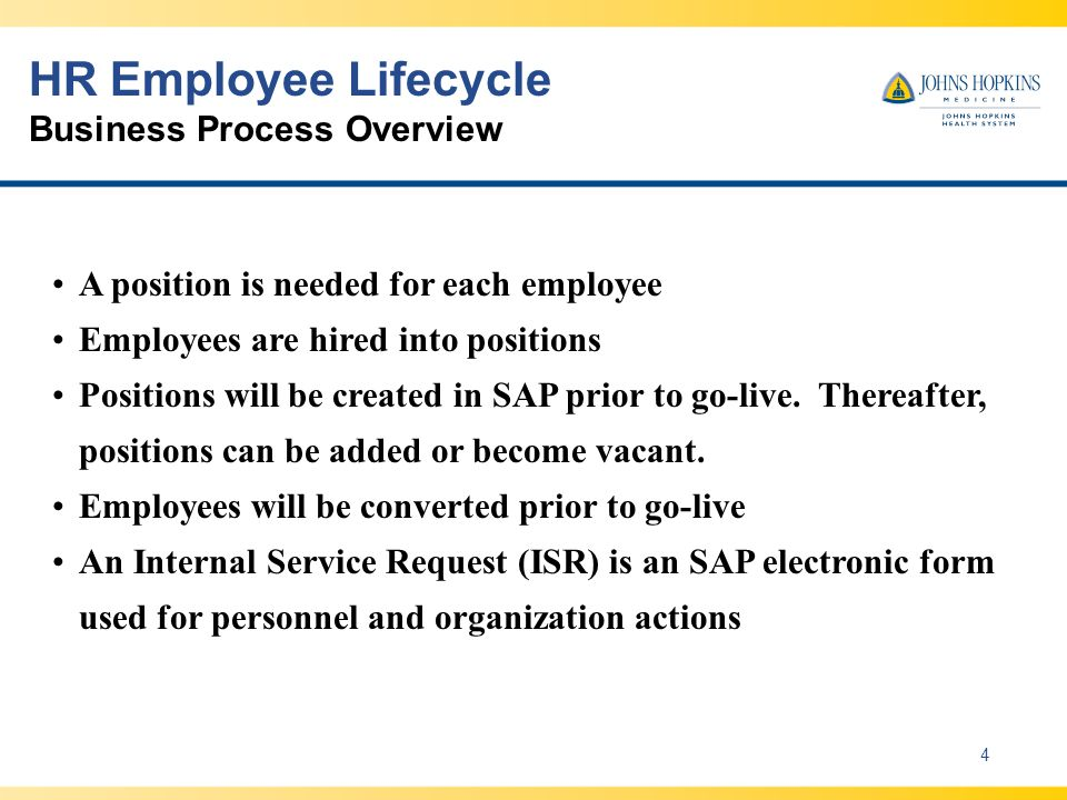 HR Employee Lifecycle Business Process Overview