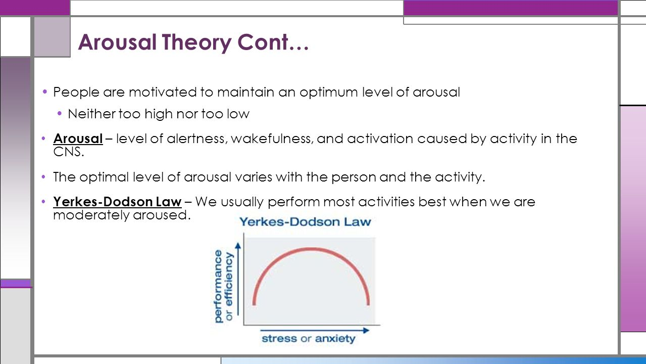 theories of motivation emotion and arousal essay