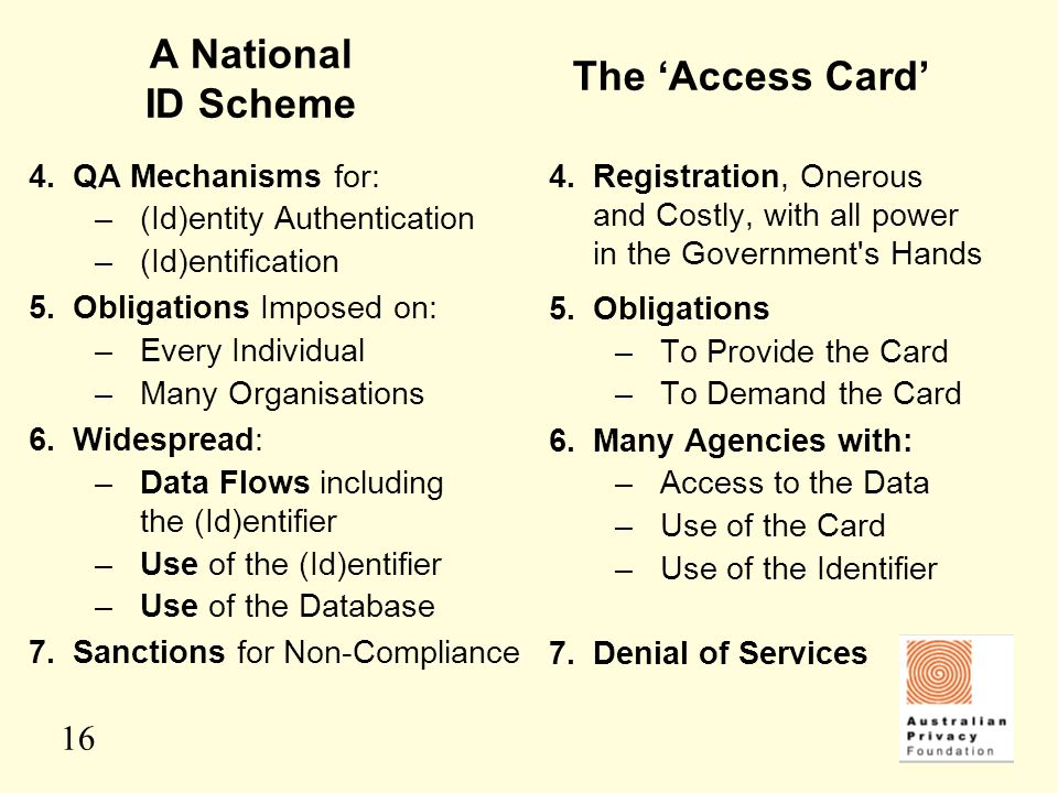 A National ID Scheme The 'Access Card' 4. QA Mechanisms for: