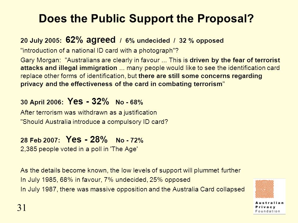 Does the Public Support the Proposal