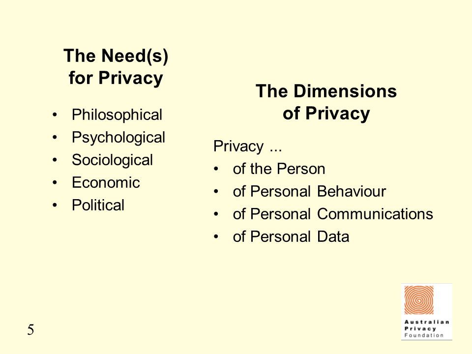 The Need(s) for Privacy