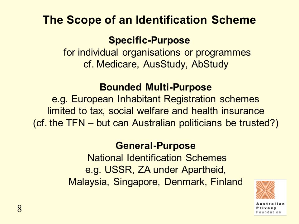 The Scope of an Identification Scheme