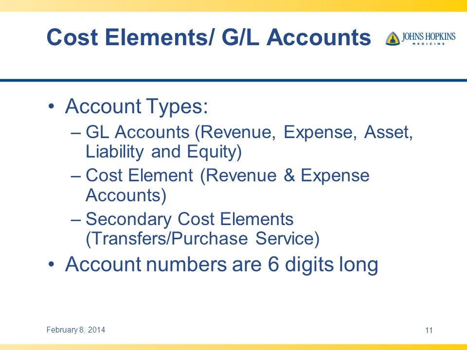 Cost Elements/ G/L Accounts