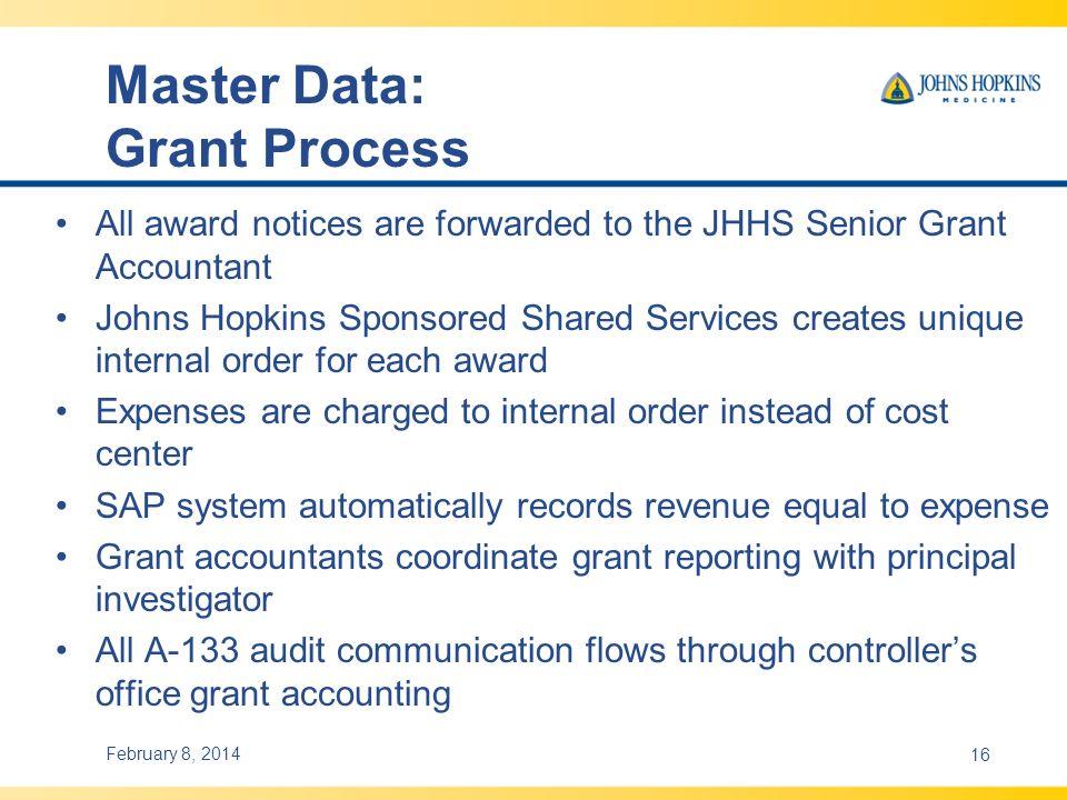 Master Data: Grant Process
