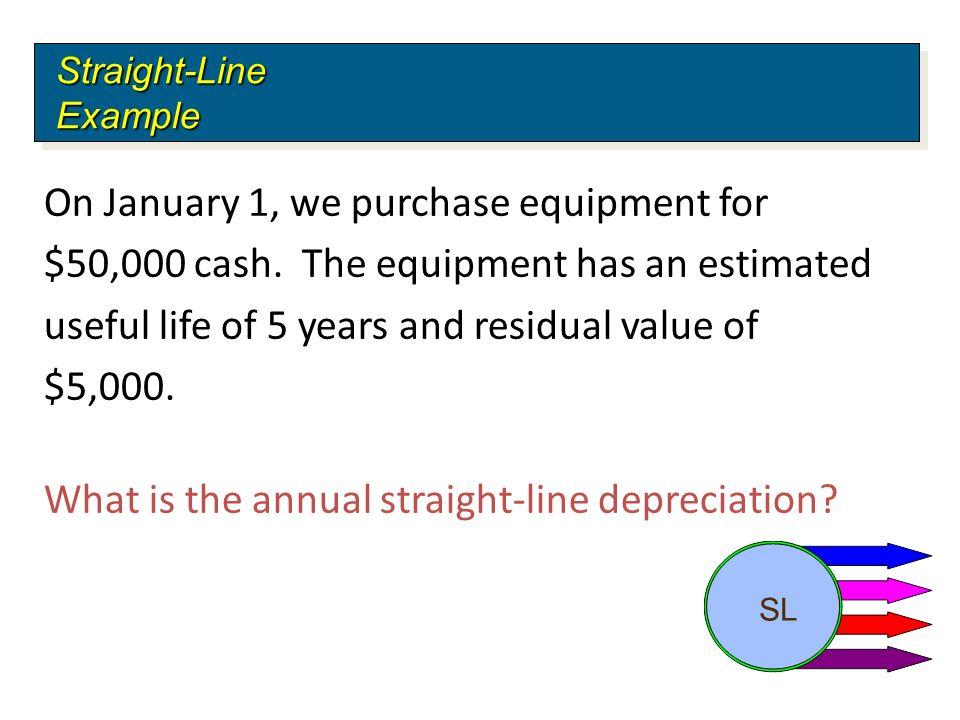 how to calculate straight line depreciation