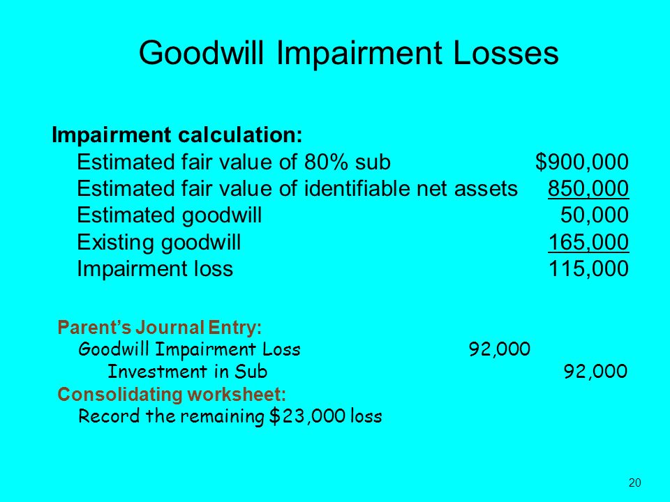 goodwill imparement The board discussed the research project on goodwill and impairment as a follow-up of the post-implementation review of ifrs 3.