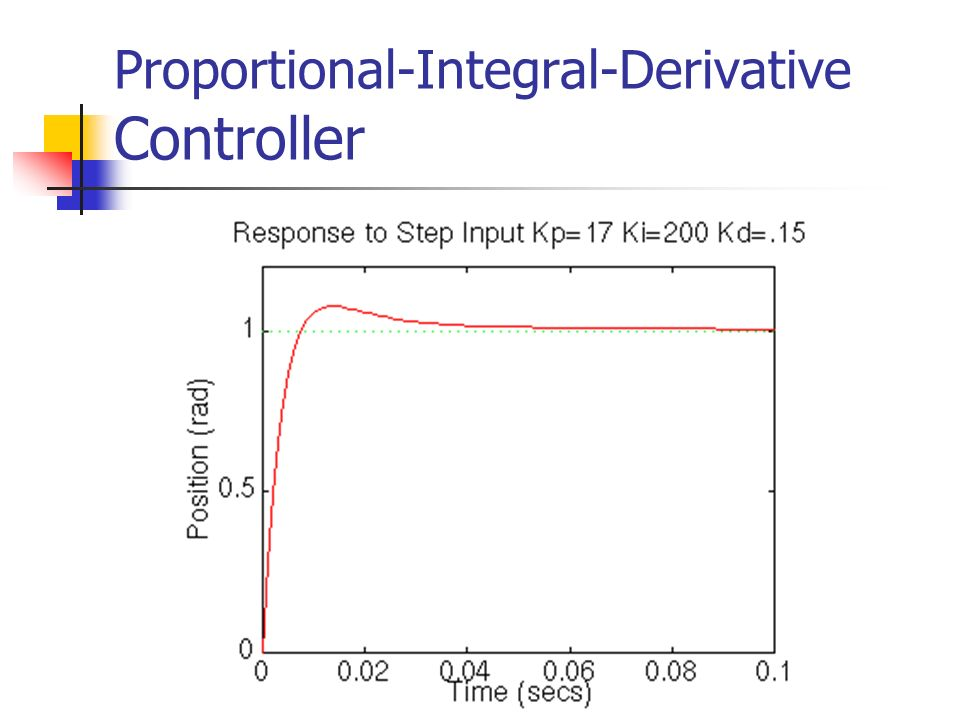 proportional integral derivative controller A pid control loop involves some contributions from each of the three kinds of control: proportional, integral, and derivative the amount of contribution that each of the controls makes can be adjusted by changing their proportionality constants, kp, ki, and kd.