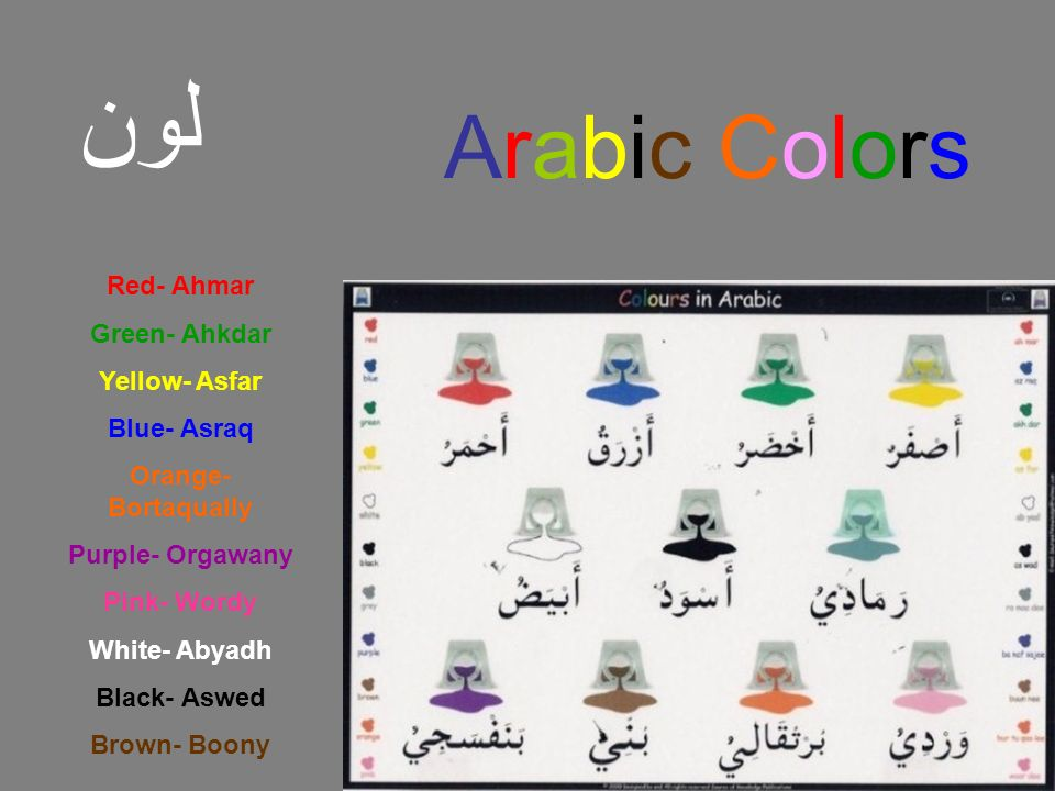 لون Arabic Colors Red- Ahmar Green- Ahkdar Yellow- Asfar Blue- Asraq