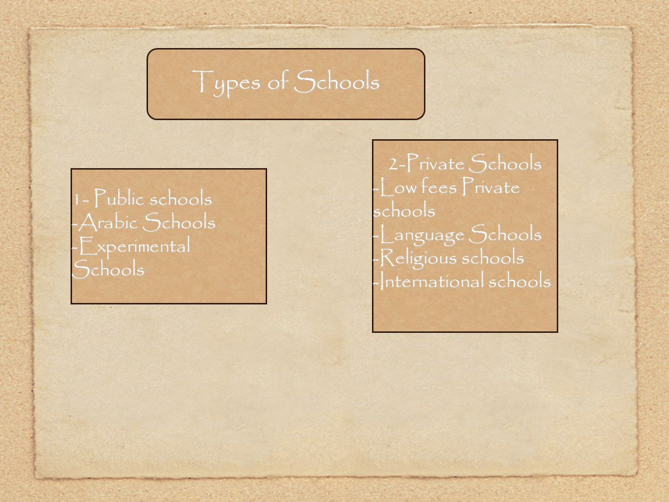 Types of Schools 2-Private Schools -Low fees Private schools