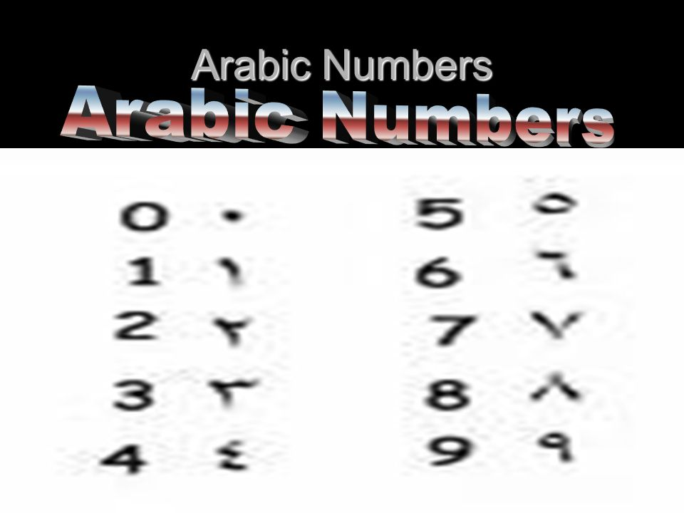 Arabic Numbers Arabic Numbers