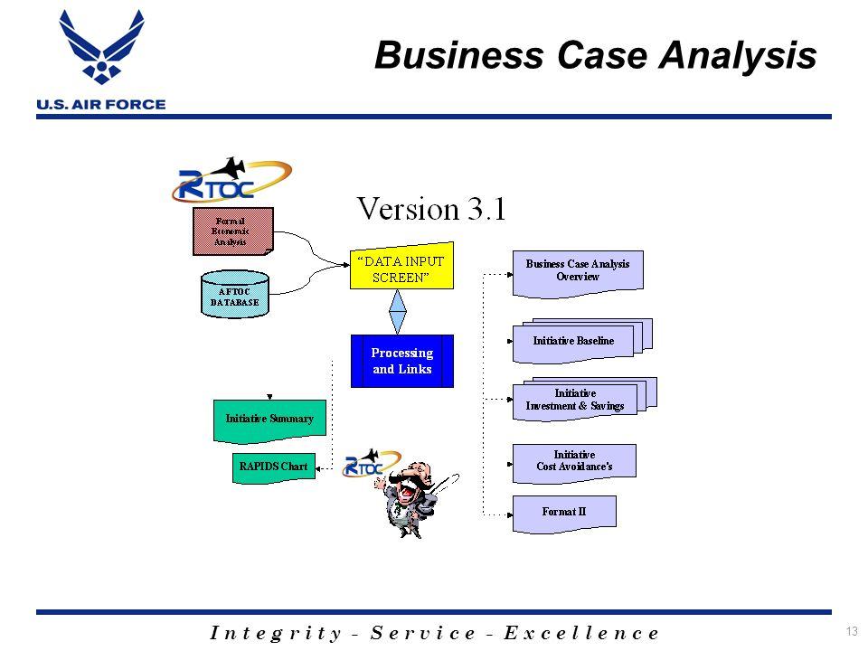 deluxe corporation case study analysis In the previous article, debt in business analysis, magicdiligence did an  overview  formula example that covers a lot of the bases: deluxe corporation ( dlx)  in that case, the first action will be to cut the dividend, and the.