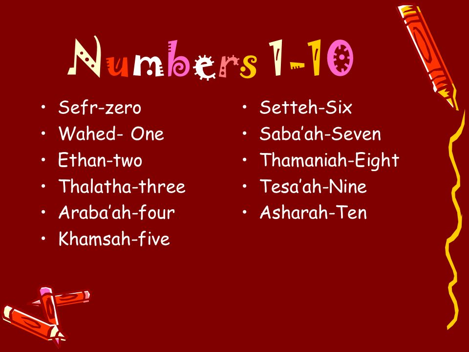 Numbers 1-10 Sefr-zero Wahed- One Ethan-two Thalatha-three