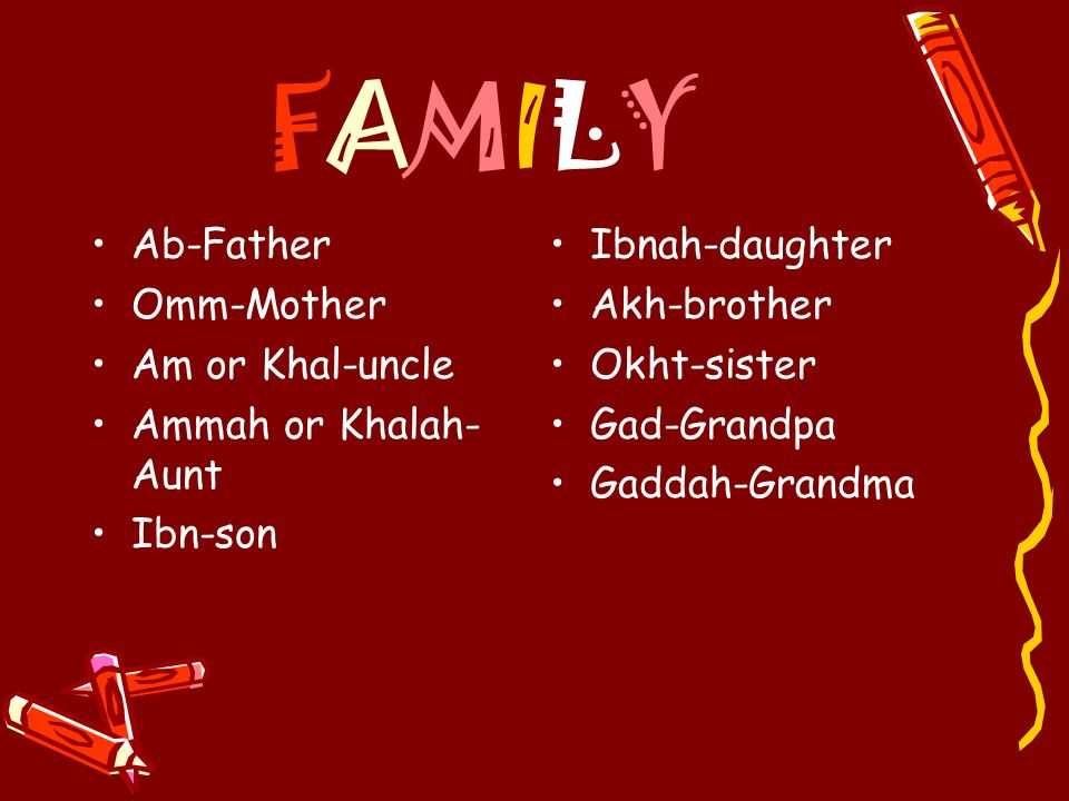FAMILY Ab-Father Omm-Mother Am or Khal-uncle Ammah or Khalah- Aunt