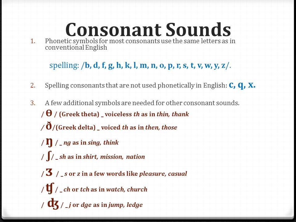 Auraloral Phonetics And Teaching Pronunciation Ppt Video Online