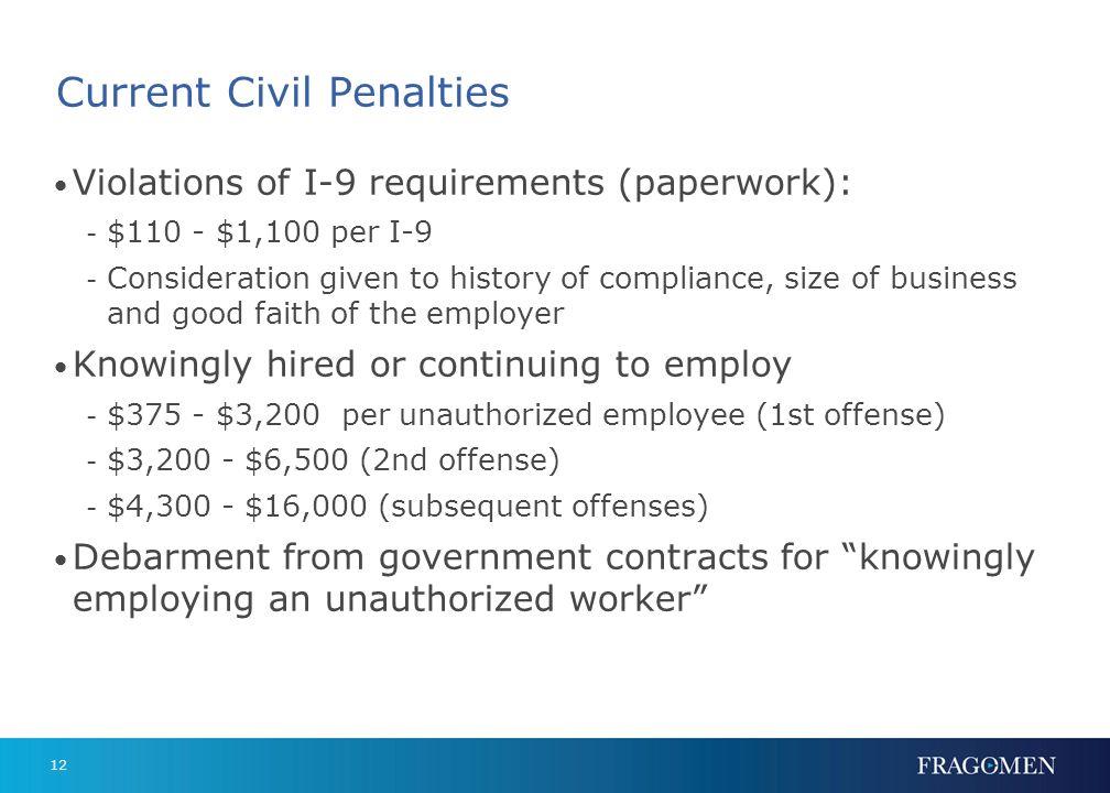 Current Civil Penalties