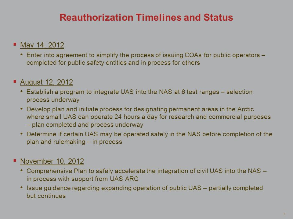 Reauthorization Timelines and Status