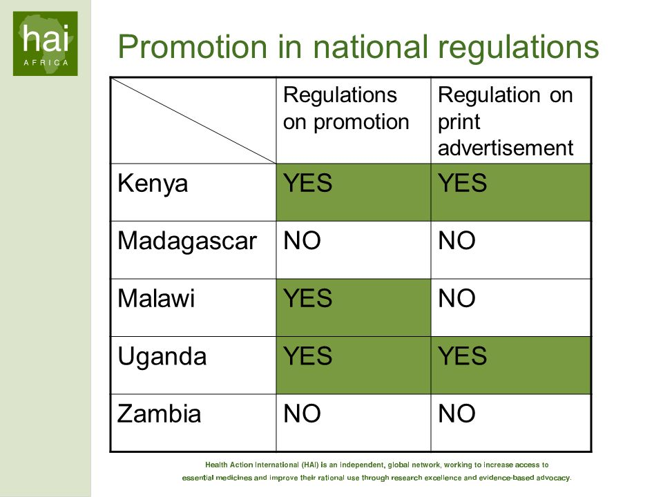 Promotion in national regulations