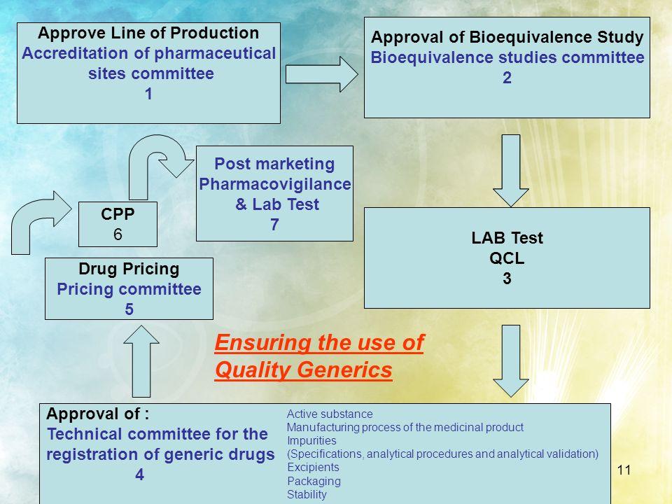 Ensuring the use of Quality Generics