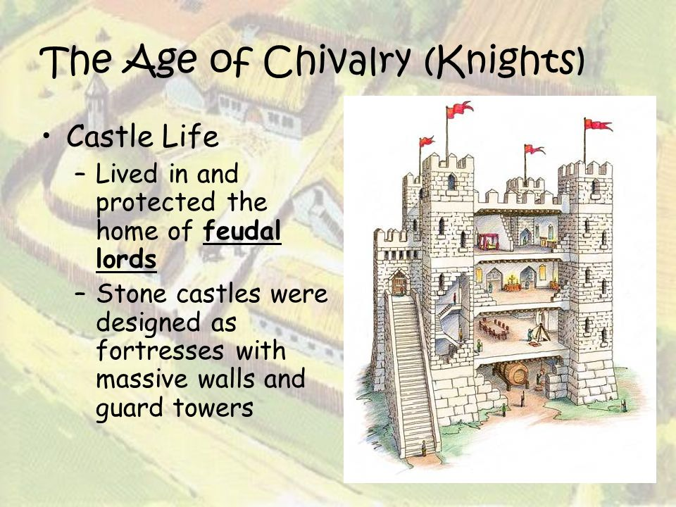 a biography of chivalry the code of brave and courteous conduct for knights Code of chivalry history, facts & information  the code of chivalry was the  code of conduct followed by the knights during the medieval period  several  other qualities of medieval knights, such as bravery, honour and courtesy to  women.