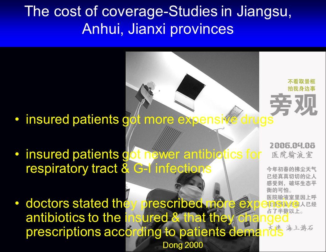 The cost of coverage-Studies in Jiangsu, Anhui, Jianxi provinces