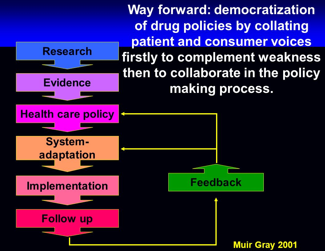 Way forward: democratization of drug policies by collating patient and consumer voices firstly to complement weakness then to collaborate in the policy making process.