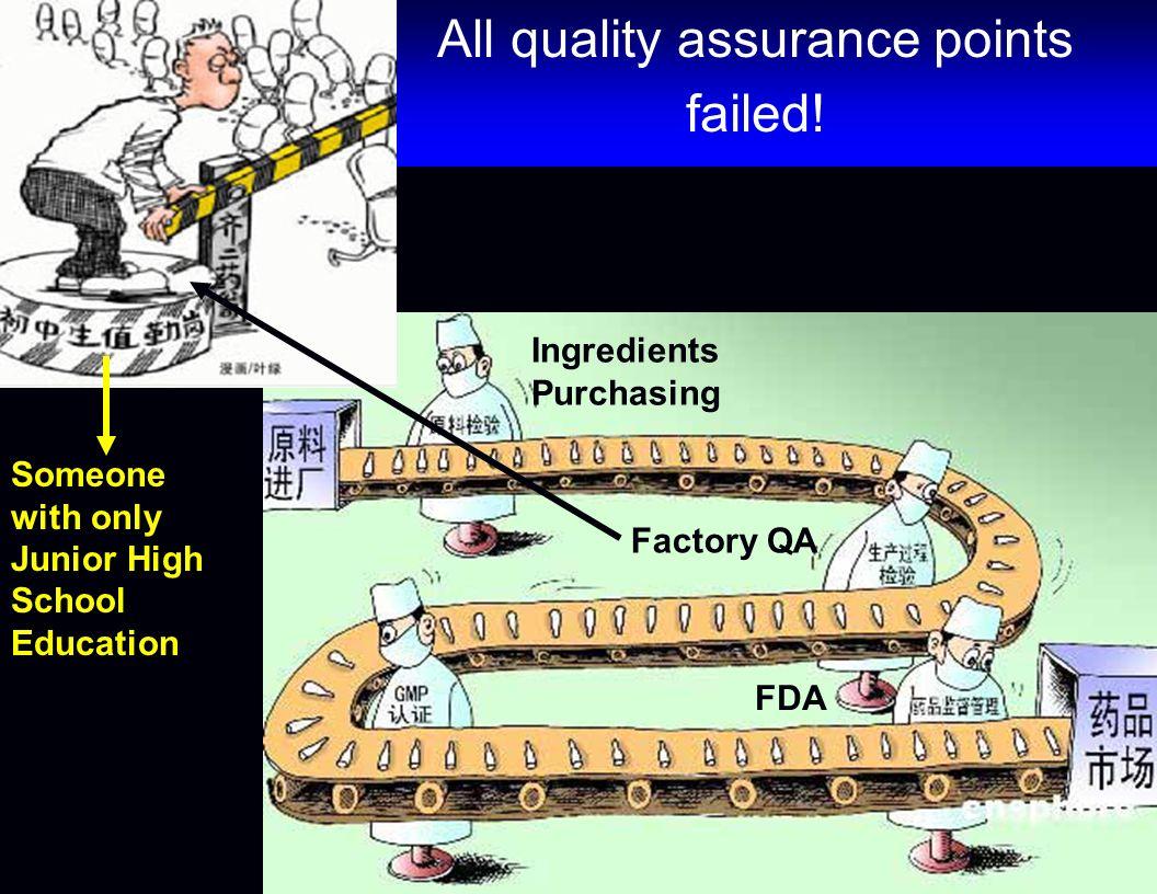 All quality assurance points failed!