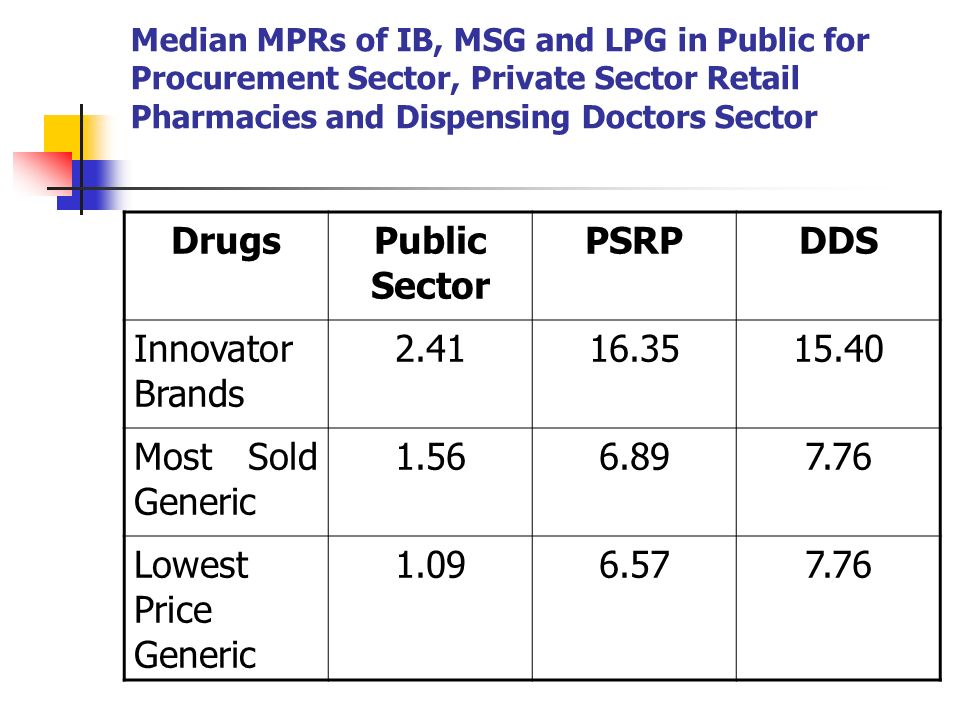 Drugs Public Sector PSRP DDS