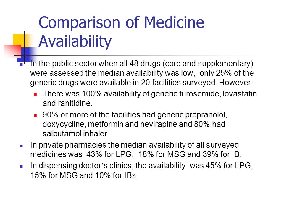 Comparison of Medicine Availability