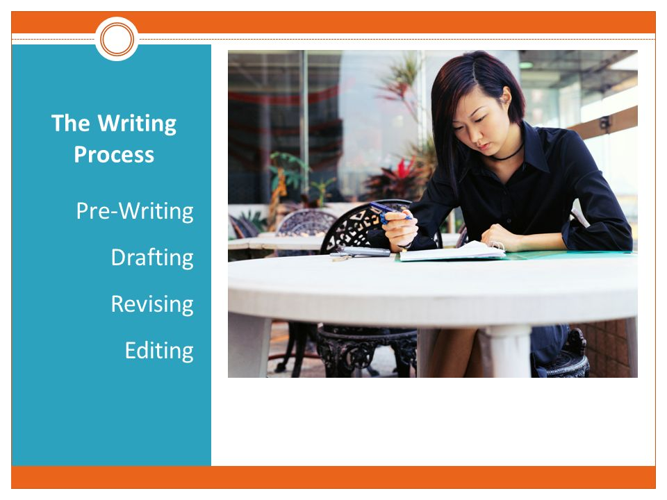explain the process of writing and editing a research paper Research papers elt research database  approaches to process writing   structuring and editing now the writing is adapted to a readership students should .