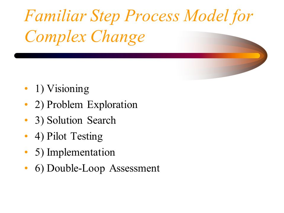 Familiar Step Process Model for Complex Change