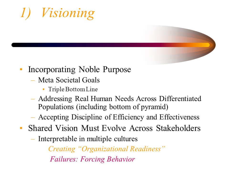 Visioning Incorporating Noble Purpose