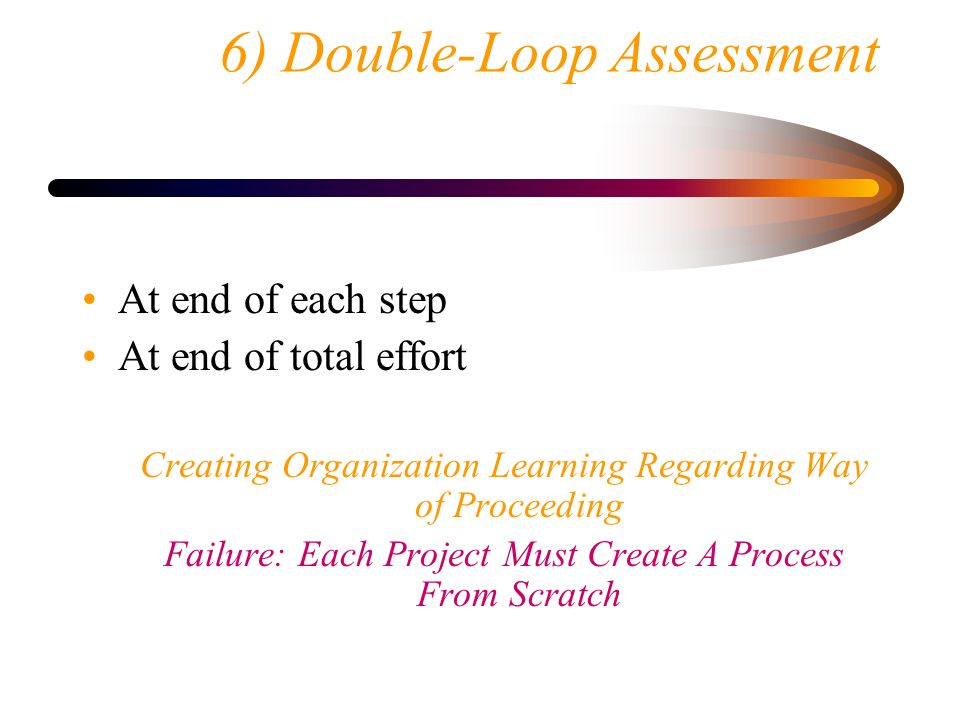 6) Double-Loop Assessment