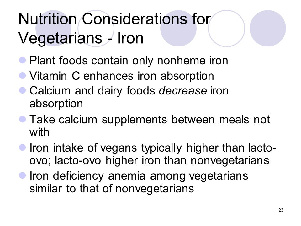 Nutrition Considerations for Vegetarians - Iron