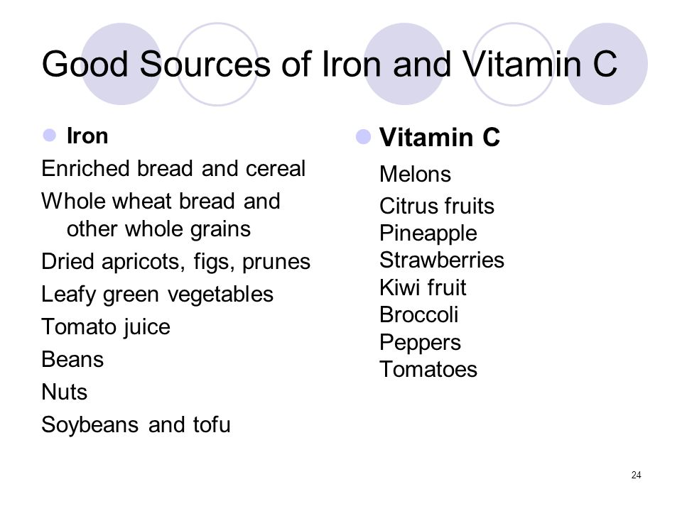 Good Sources of Iron and Vitamin C