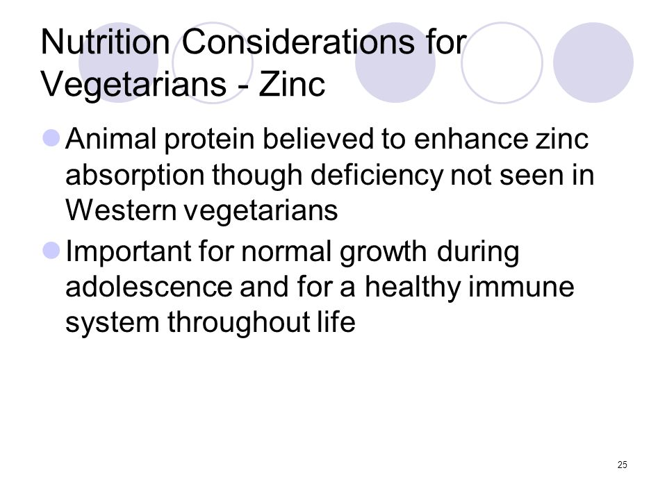 Nutrition Considerations for Vegetarians - Zinc