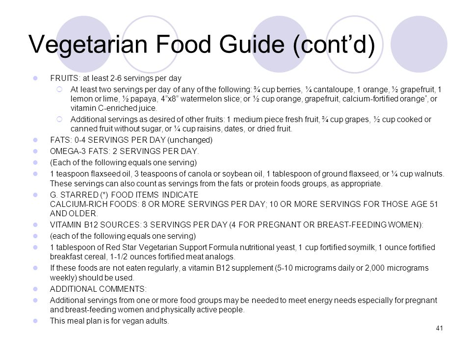 Vegetarian Food Guide (cont'd)