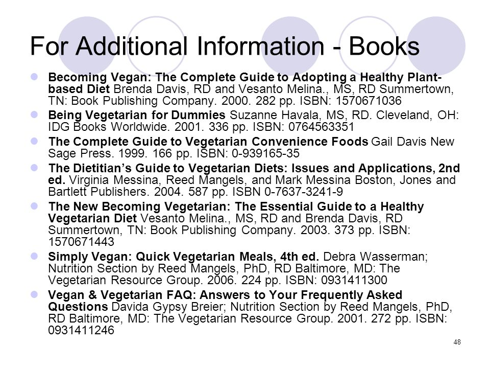 For Additional Information - Books