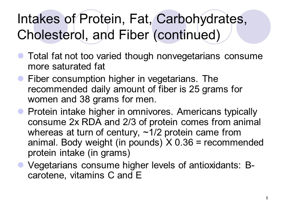Intakes of Protein, Fat, Carbohydrates, Cholesterol, and Fiber (continued)