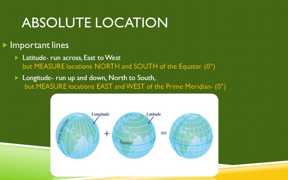 Social Studies A Review Of Basic Social Studies Skills The - Jerusalem absolute location
