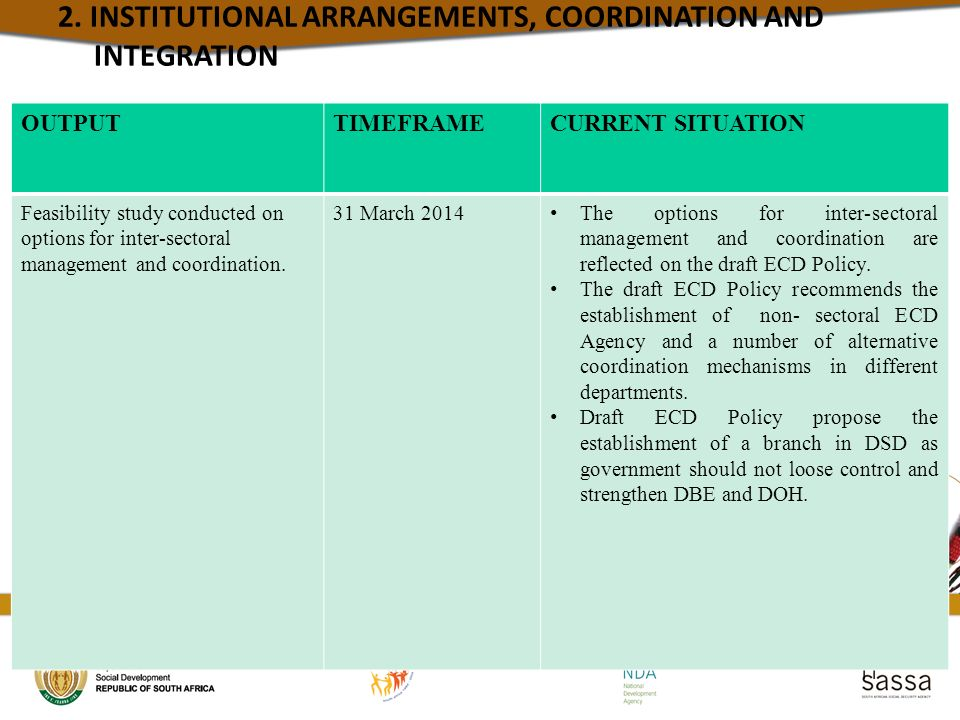 2. INSTITUTIONAL ARRANGEMENTS, COORDINATION AND INTEGRATION