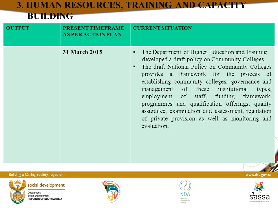 3. HUMAN RESOURCES, TRAINING AND CAPACITY BUILDING