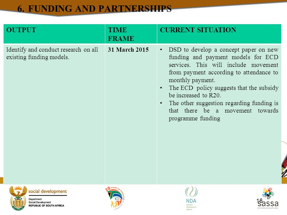 6. FUNDING AND PARTNERSHIPS