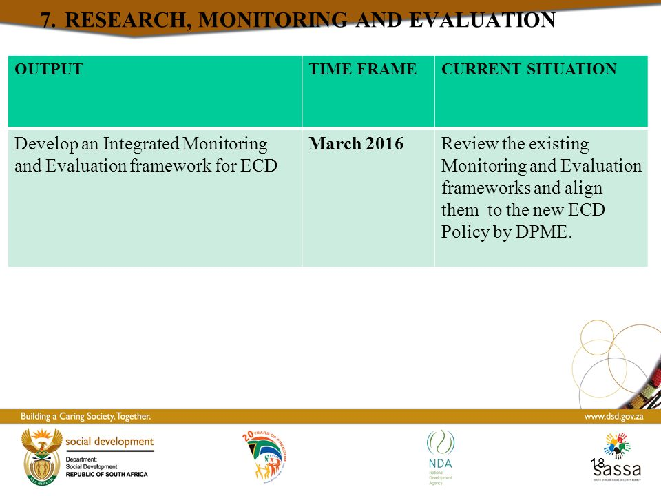7. RESEARCH, MONITORING AND EVALUATION