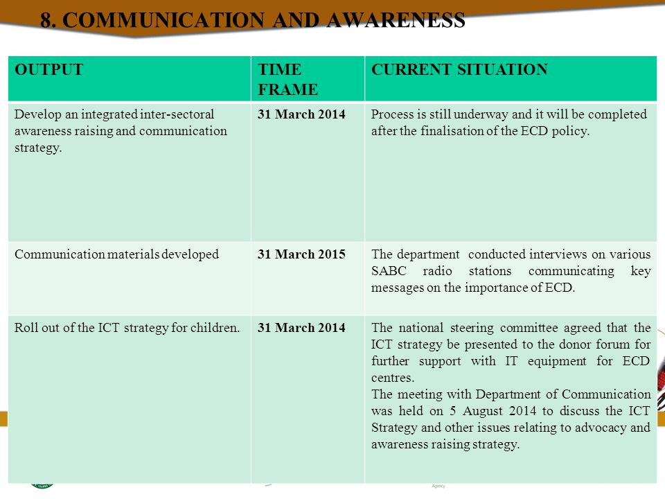 8. COMMUNICATION AND AWARENESS