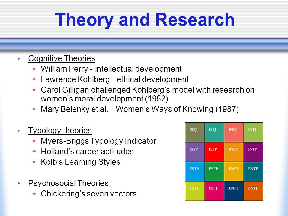 belenkys theory Belenky's model belenky's model compared to perry's stages of learning criticisms of belenky other theories practical solutions to the perry schema references introduction for many years it was believed that students were blank slates to which lectures could inscribe knowledge and truth.