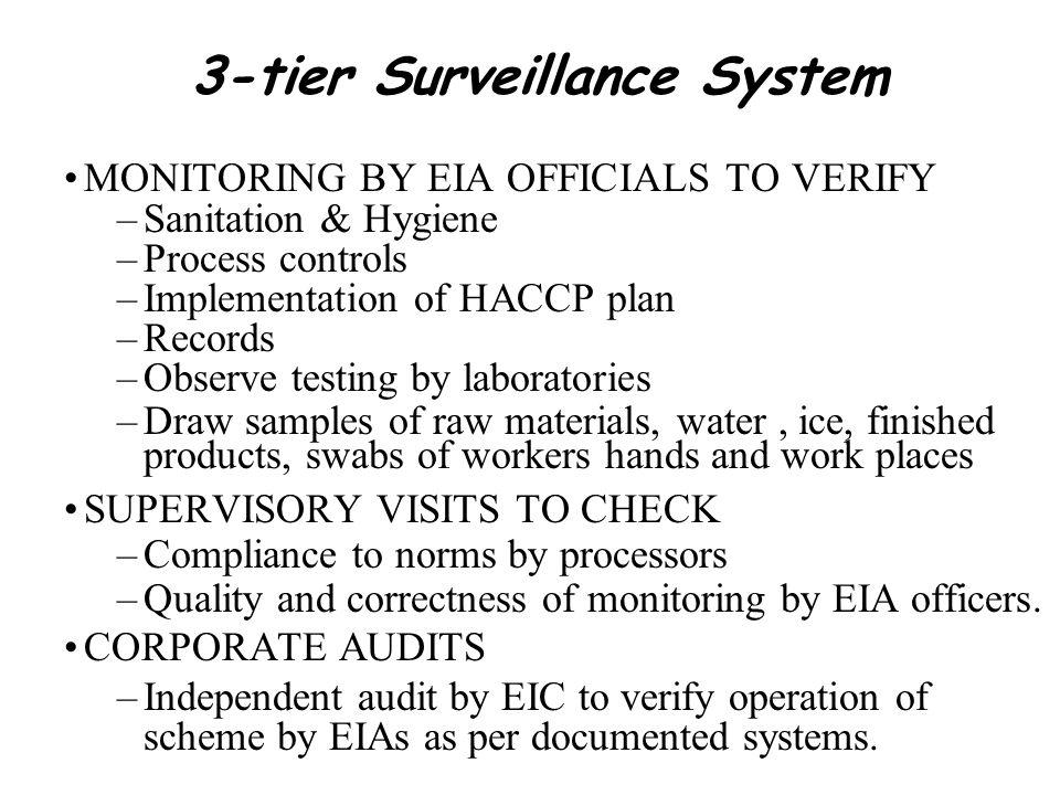 3-tier Surveillance System