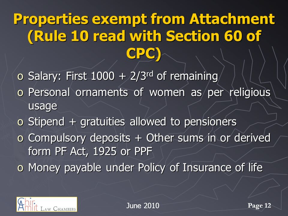 Properties exempt from Attachment (Rule 10 read with Section 60 of CPC)