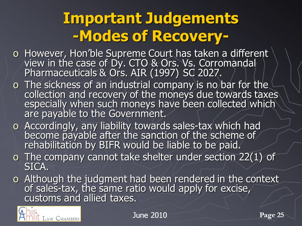 Important Judgements -Modes of Recovery-